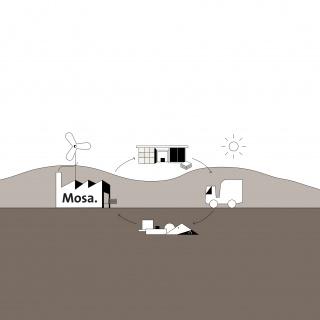 infographic-mosa-04.jpg